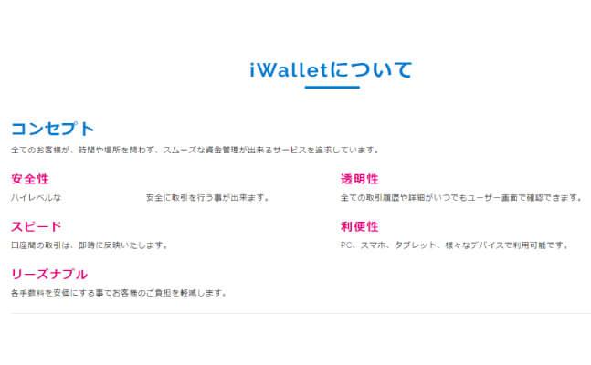 iWallet(アイウォレット)とは