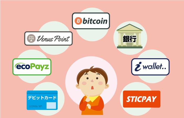 クレジットカード以外で入金する方法