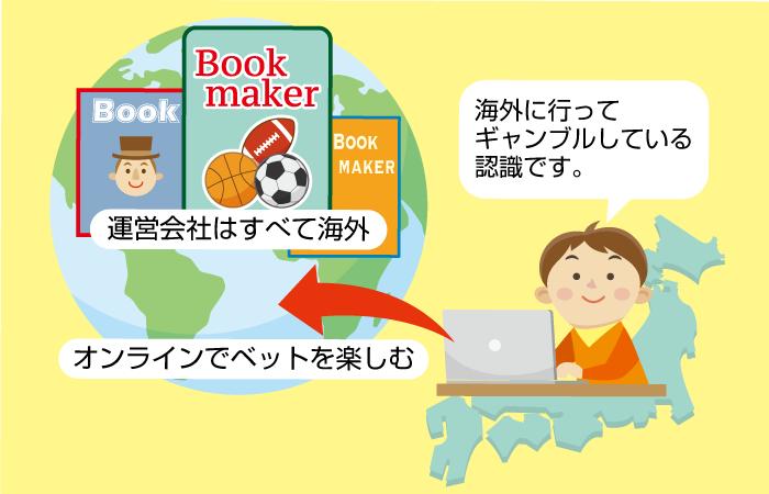 スポーツベッティングは日本での賭博ではない!